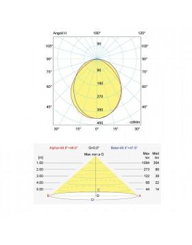 Faro Faretto Led 30w 30 Watt GH1 2700 Lumen da esterno Luce Fredda IP65 LIFE