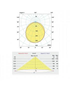 Faro Faretto Led 200w 200 Watt GH1 19000 Lumen Esterno Luce Naturale IP65 LIFE